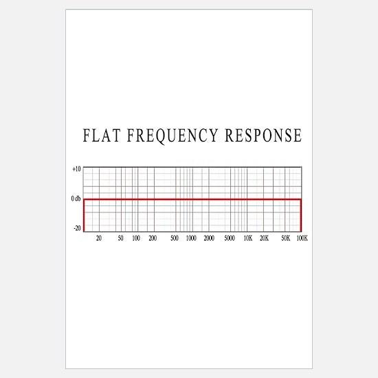Flar Response