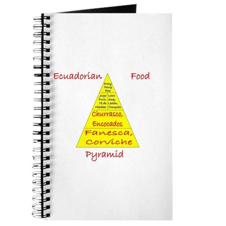 Ecuador Food Pyramid Journal