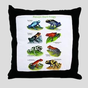 Poison Dart Frogs Throw Pillow