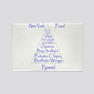 New York Food Pyramid Rectangle Magnet