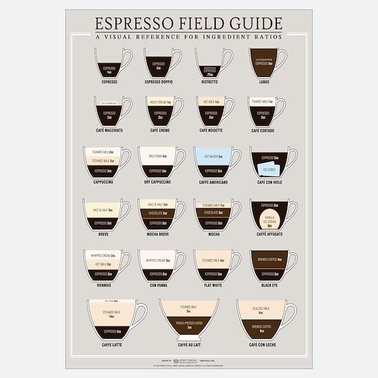 16 x 20 Espresso Field Guide