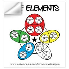 Five Elements Wall Decal