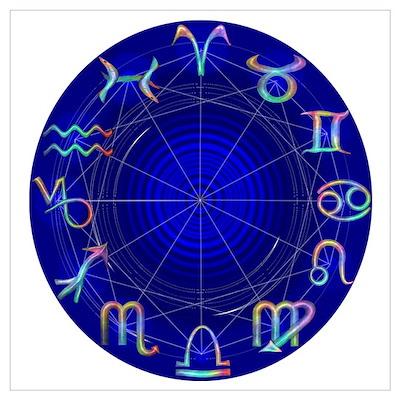 Astrology Wheel Poster