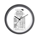 PC RR Timetable Wall Clock