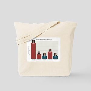 National Debt Graph Tote Bag