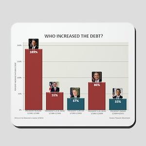 National Debt Graph Mousepad
