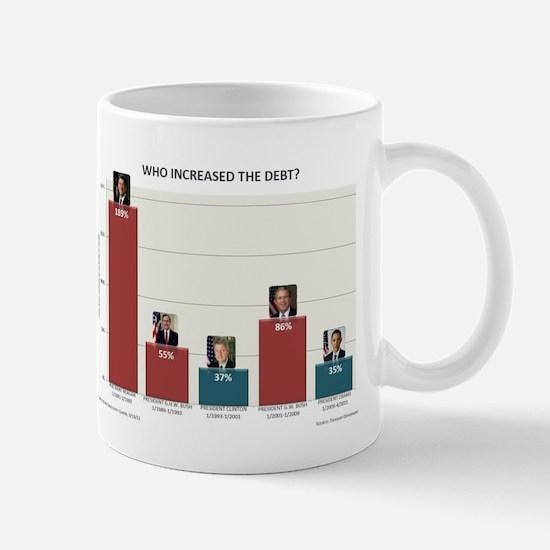 National Debt Graph Mug