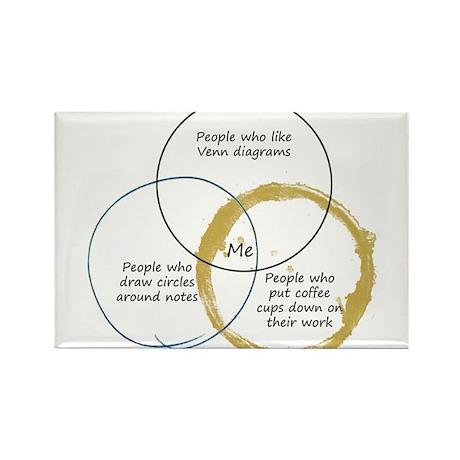 venn diagram magnets cafepress rh cafepress com triple venn diagram poster venn diagram lesson plans