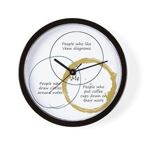 Diagram wall clocks cafepress ccuart Choice Image