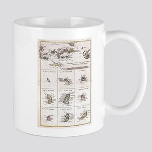 Vintage Islands of The Caribbean Map (1780) Mugs