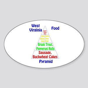 West Virginia Food Pyramid Sticker (Oval)