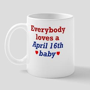 April 16th Mug