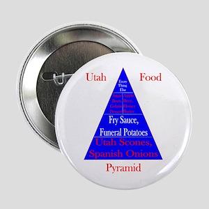 "Utah Food Pyramid 2.25"" Button"