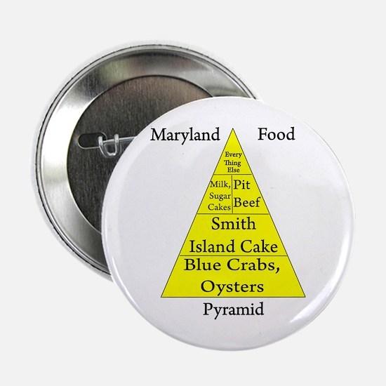 "Maryland Food Pyramid 2.25"" Button"