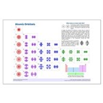 Atomic Orbitals (color) Large Poster