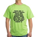 There are 11 kinds Green T-Shirt