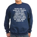 There are 11 kinds Sweatshirt (dark)