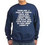There are 11 kinds Sweatshirt (dark)