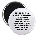 There are 11 kinds Magnet