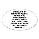 There are 11 kinds Sticker (Oval 10 pk)