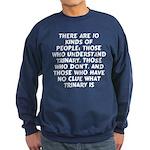 There are 10 kinds Sweatshirt (dark)