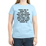 There are 10 kinds Women's Light T-Shirt