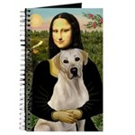 Mona Lisa / Lab (y) Journal