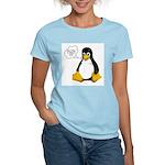 Use Linux. It doesn't suck Women's Light T-Shirt