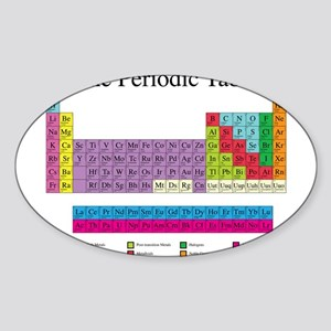 Periodic Table Sticker (Oval)