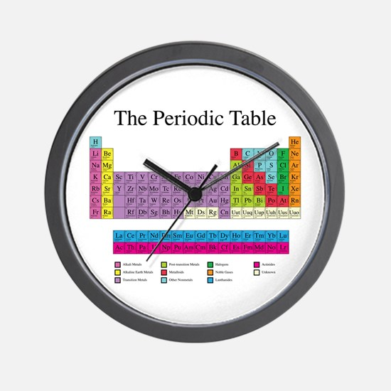 Chemistry clocks chemistry wall clocks large modern kitchen periodic table wall clock urtaz Images