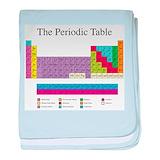 Periodic table Cotton