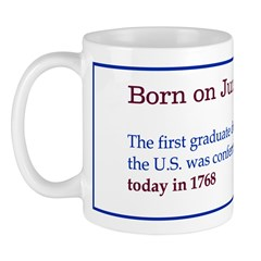 Mug: First graduate degree in medicine in the U.S.