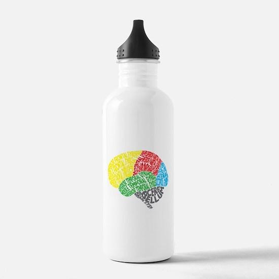 Your Brain (Anatomy) on Words Sports Water Bottle