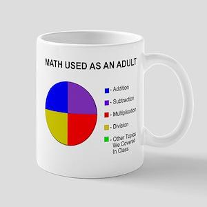 Math Used As Adult Mug