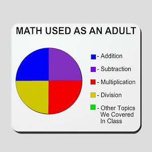 Math Used As Adult Mousepad