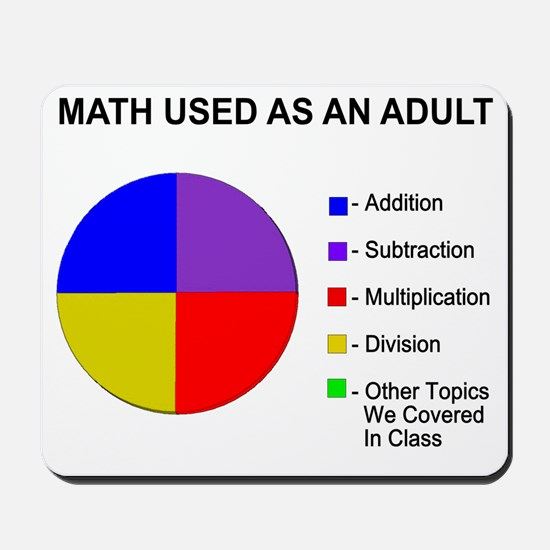 Math Used As Adult Mousepad