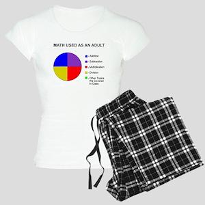 Math Used As Adult Women's Light Pajamas
