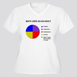 Math Used As Adult Women's Plus Size V-Neck T-Shir