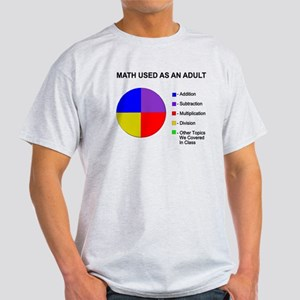 Math Used As Adult Light T-Shirt