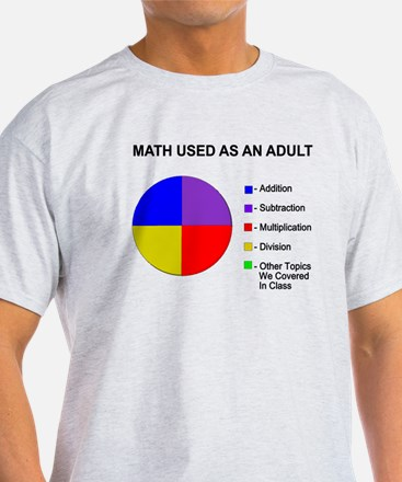 Math Used As Adult T-Shirt