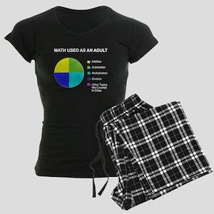 Math Used As Adult Women's Dark Pajamas