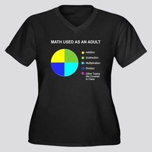 Math Used As Adult Women's Plus Size V-Neck Dark T