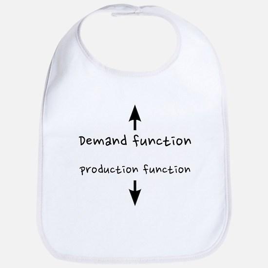 Demand/production functions Bib