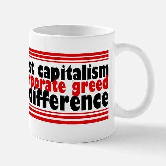I'm Against Corporate Greed Mug