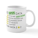 5 Star Linked Open Data mug