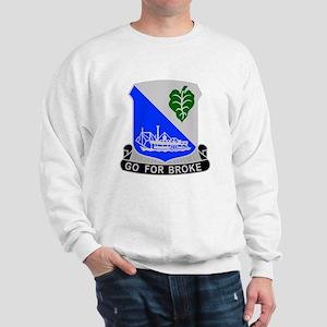 Misc Patches 2 Sweatshirt