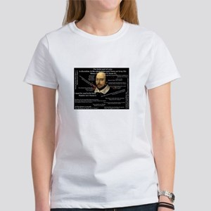 Put your favorite picture on a Women's T-Shirt
