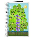 Evolution Journal