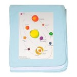 Raw Foods Solar System baby blanket
