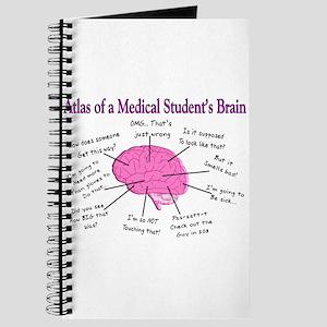 Atlas Of... Journal